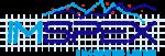 Imspex Diagnostics Ltd
